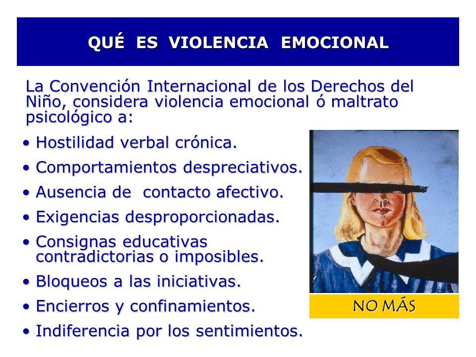 QUÉ ES VIOLENCIA EMOCIONAL Hostilidad verbal crónica.Hostilidad verbal crónica. Comportamientos despreciativos.Comportamientos despreciativos. Ausenci