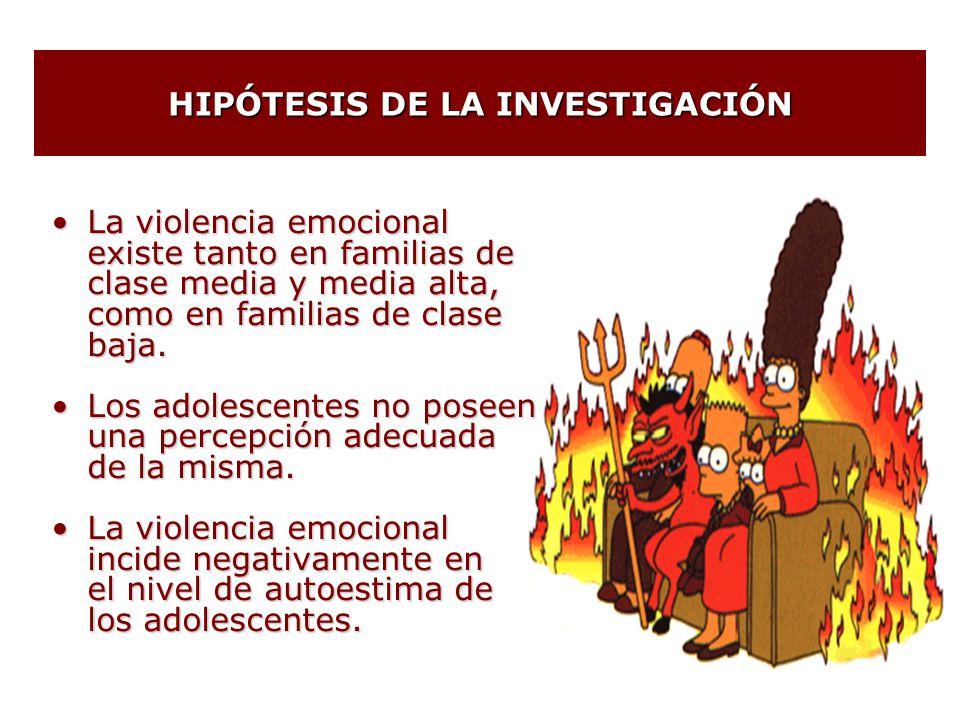 HIPÓTESIS DE LA INVESTIGACIÓN La violencia emocional existe tanto en familias de clase media y media alta, como en familias de clase baja.La violencia
