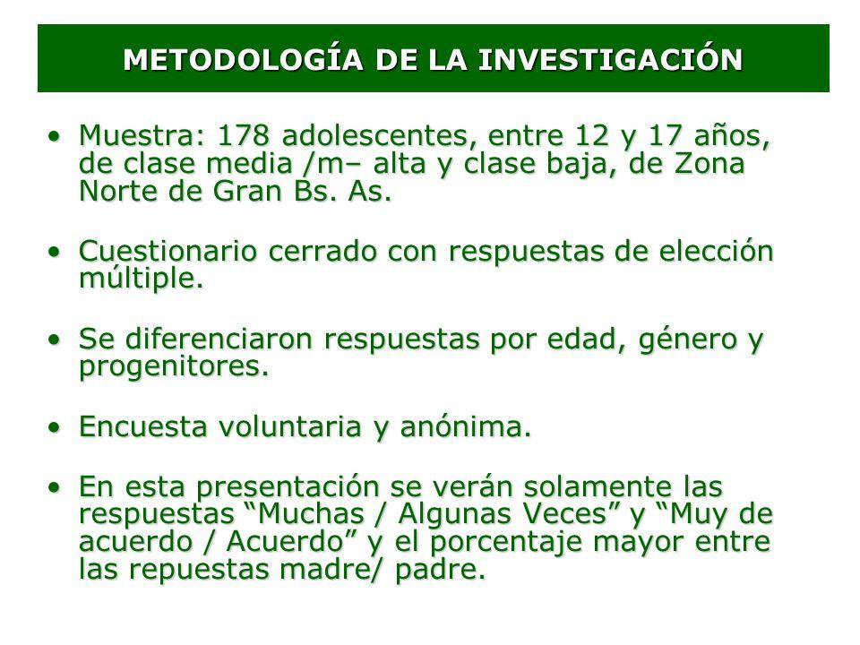 METODOLOGÍA DE LA INVESTIGACIÓN Muestra: 178 adolescentes, entre 12 y 17 años, de clase media /m– alta y clase baja, de Zona Norte de Gran Bs. As.Mues