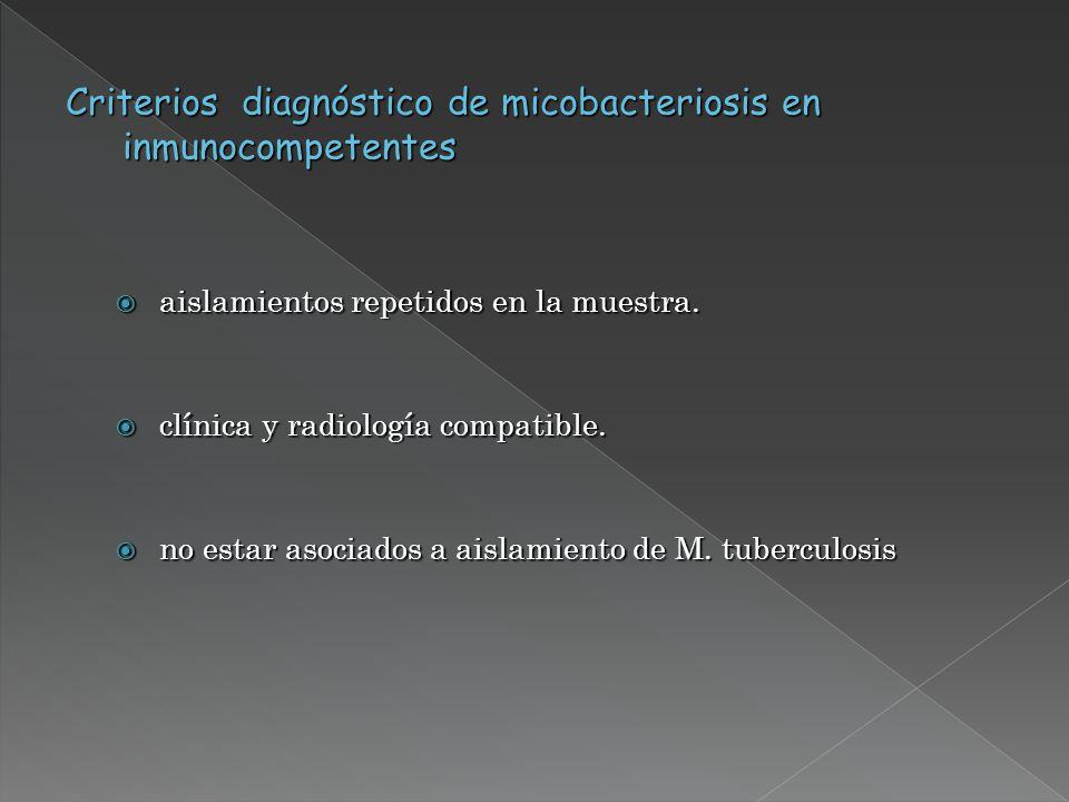 aislamientos repetidos en la muestra. aislamientos repetidos en la muestra. clínica y radiología compatible. clínica y radiología compatible. no estar