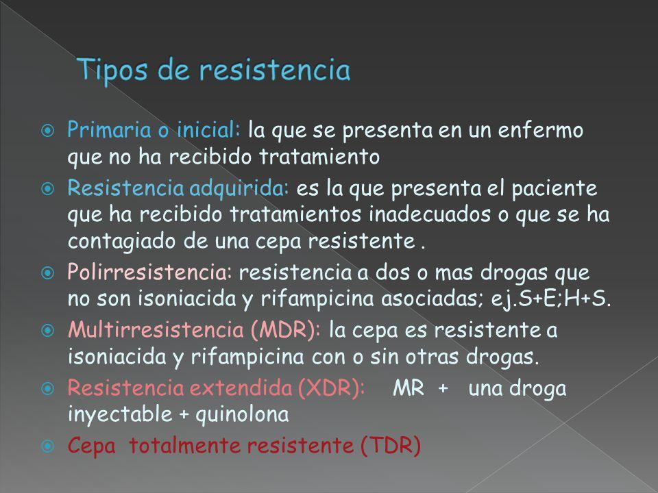 Primaria o inicial: la que se presenta en un enfermo que no ha recibido tratamiento Resistencia adquirida: es la que presenta el paciente que ha recib