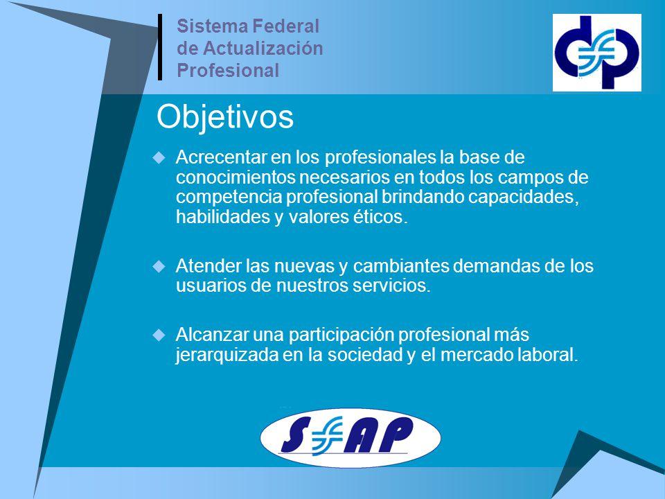 Objetivos Acrecentar en los profesionales la base de conocimientos necesarios en todos los campos de competencia profesional brindando capacidades, habilidades y valores éticos.