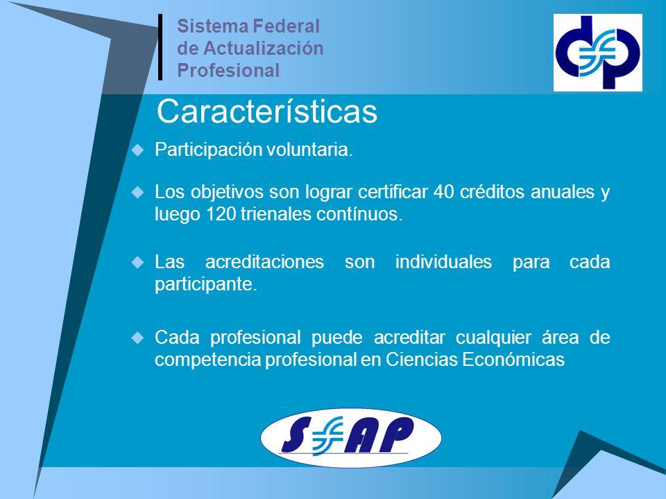 Características Participación voluntaria.