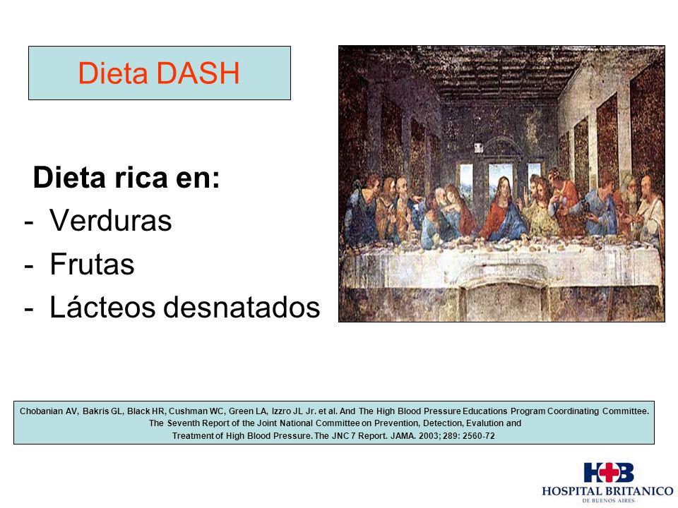Dieta rica en: -Verduras -Frutas -Lácteos desnatados Dieta DASH Chobanian AV, Bakris GL, Black HR, Cushman WC, Green LA, Izzro JL Jr. et al. And The H
