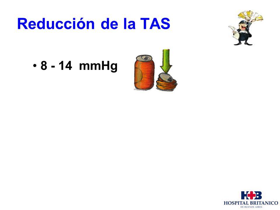 Reducción de la TAS 8 - 14 mmHg