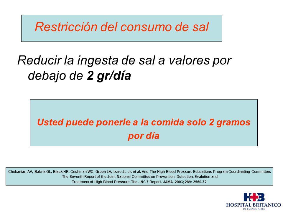 Reducir la ingesta de sal a valores por debajo de 2 gr/día Restricción del consumo de sal Usted puede ponerle a la comida solo 2 gramos por día Choban