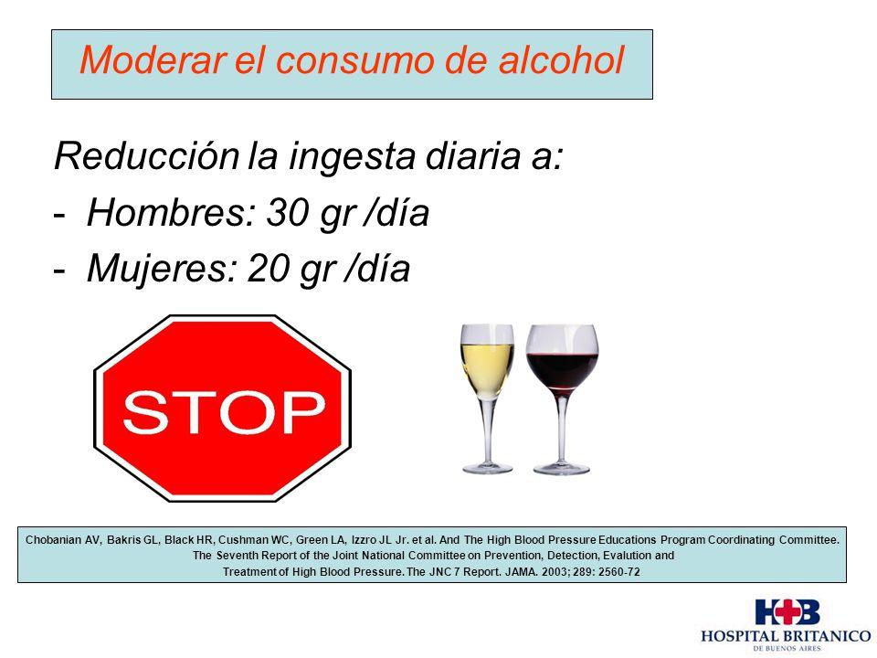 Reducción la ingesta diaria a: -Hombres: 30 gr /día -Mujeres: 20 gr /día Moderar el consumo de alcohol Chobanian AV, Bakris GL, Black HR, Cushman WC,