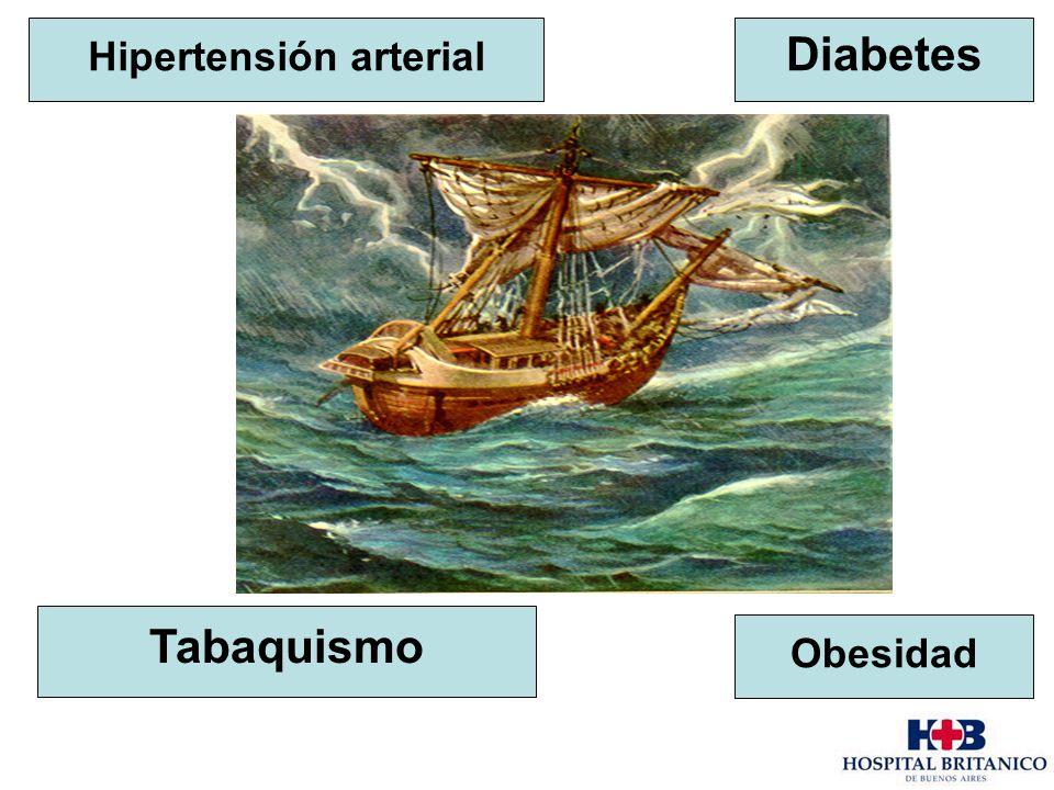 Obesidad Diabetes Hipertensión arterial Tabaquismo