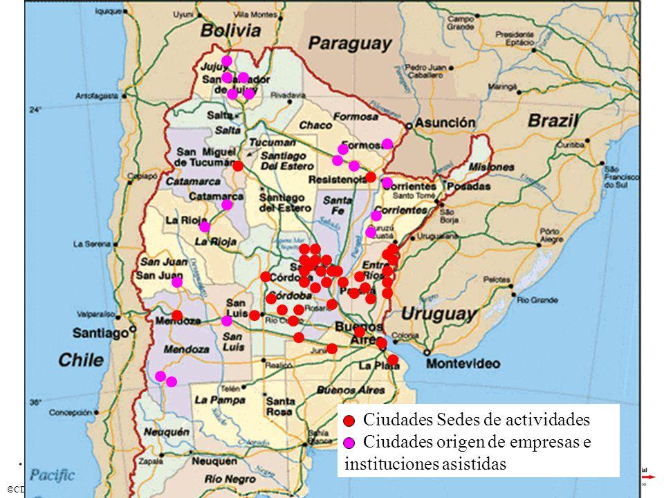 ©CDE-2004. Ciudades Sedes de actividades Ciudades origen de empresas e instituciones asistidas