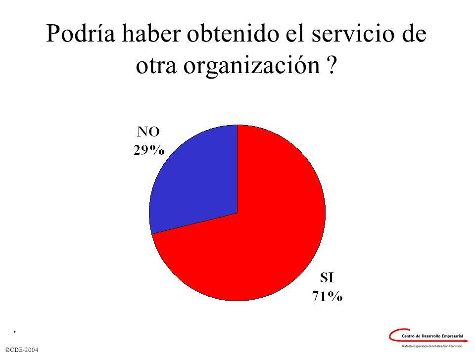 ©CDE-2004 Podría haber obtenido el servicio de otra organización ?.