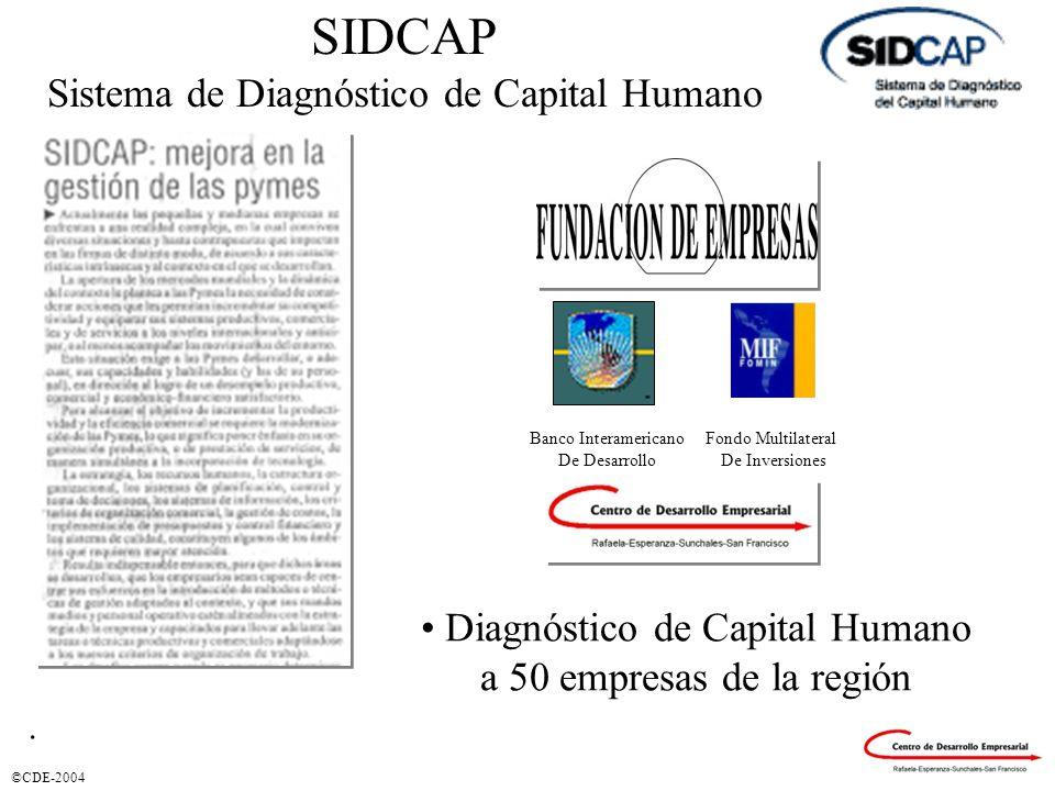 ©CDE-2004 SIDCAP Sistema de Diagnóstico de Capital Humano Diagnóstico de Capital Humano a 50 empresas de la región.