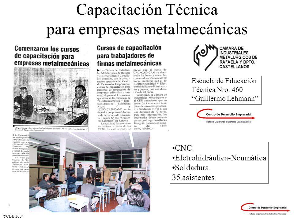 ©CDE-2004. Capacitación Técnica para empresas metalmecánicas Escuela de Educación Técnica Nro.
