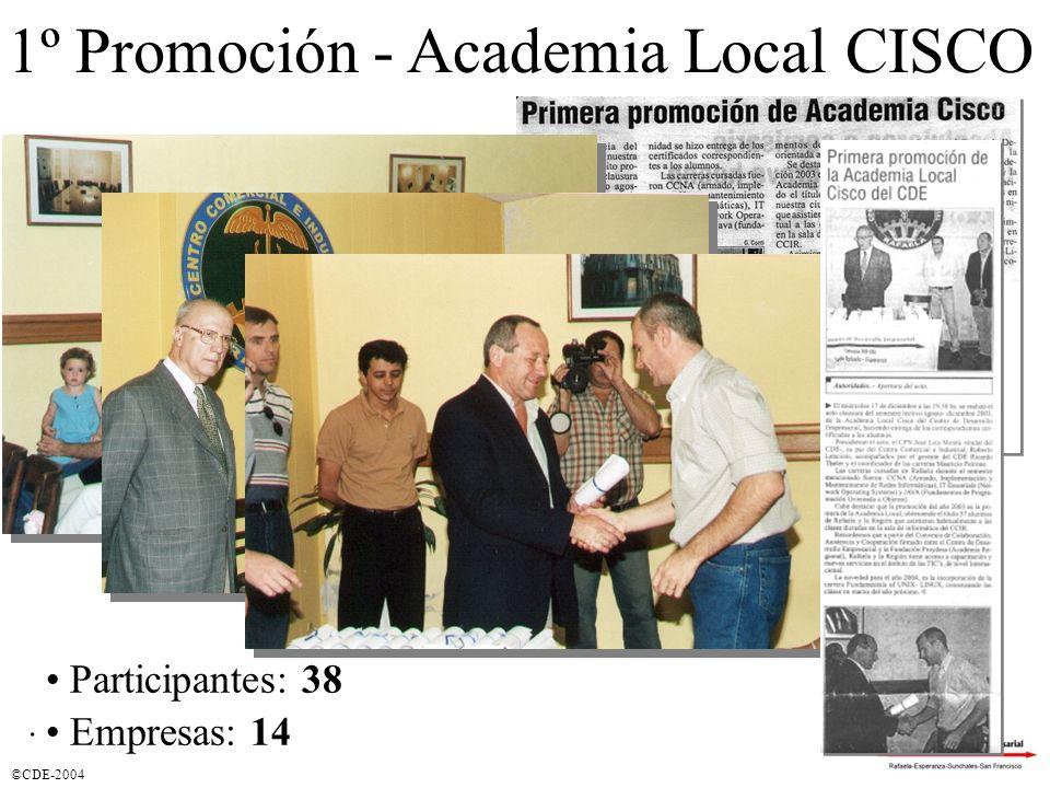 ©CDE-2004 1º Promoción - Academia Local CISCO Participantes: 38 Empresas: 14.