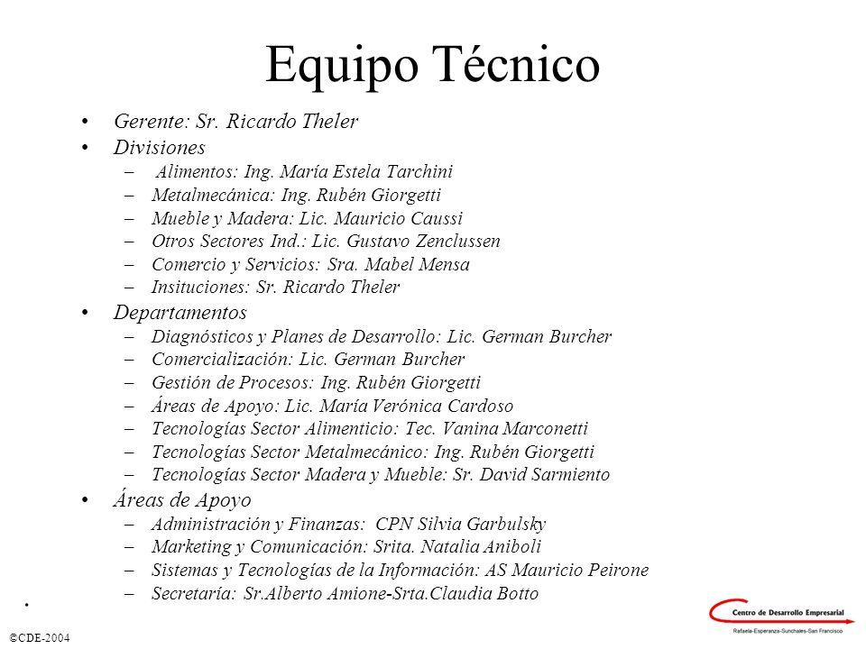 ©CDE-2004 Equipo Técnico Gerente: Sr. Ricardo Theler Divisiones – Alimentos: Ing.