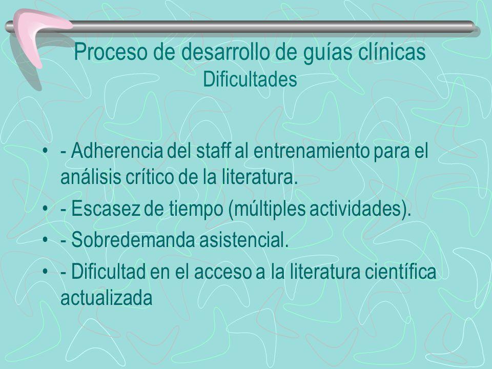 Proceso de desarrollo de guías clínicas Dificultades - Adherencia del staff al entrenamiento para el análisis crítico de la literatura. - Escasez de t