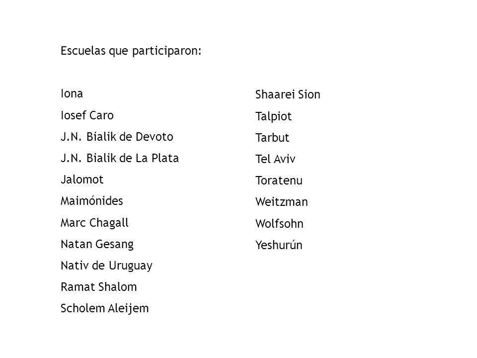Escuelas que participaron: Iona Iosef Caro J.N. Bialik de Devoto J.N.