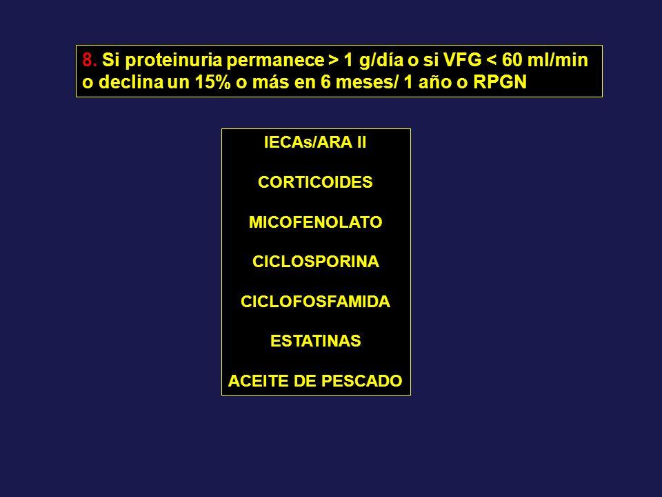 IECAs/ARA II CORTICOIDES MICOFENOLATO CICLOSPORINA CICLOFOSFAMIDA ESTATINAS ACEITE DE PESCADO 8. Si proteinuria permanece > 1 g/día o si VFG < 60 ml/m