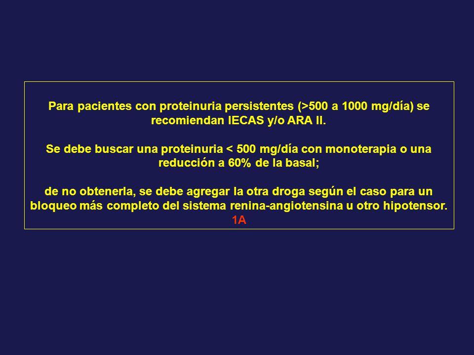 Para pacientes con proteinuria persistentes (>500 a 1000 mg/día) se recomiendan IECAS y/o ARA II. Se debe buscar una proteinuria < 500 mg/día con mono