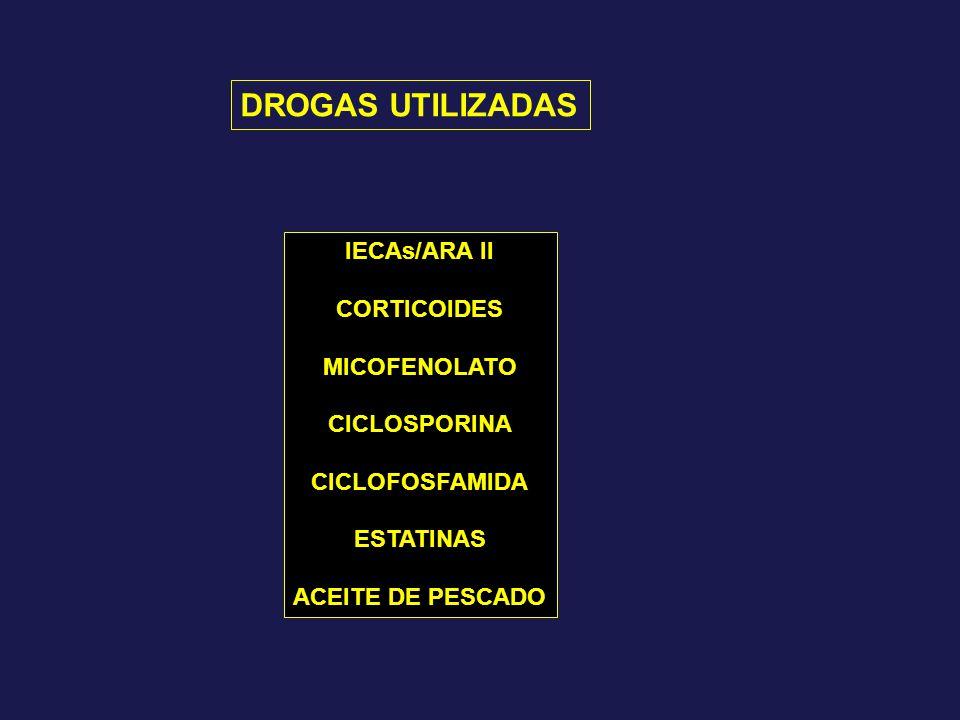 IECAs/ARA II CORTICOIDES MICOFENOLATO CICLOSPORINA CICLOFOSFAMIDA ESTATINAS ACEITE DE PESCADO DROGAS UTILIZADAS