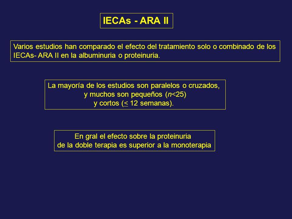 IECAs - ARA II Varios estudios han comparado el efecto del tratamiento solo o combinado de los IECAs- ARA II en la albuminuria o proteinuria. La mayor
