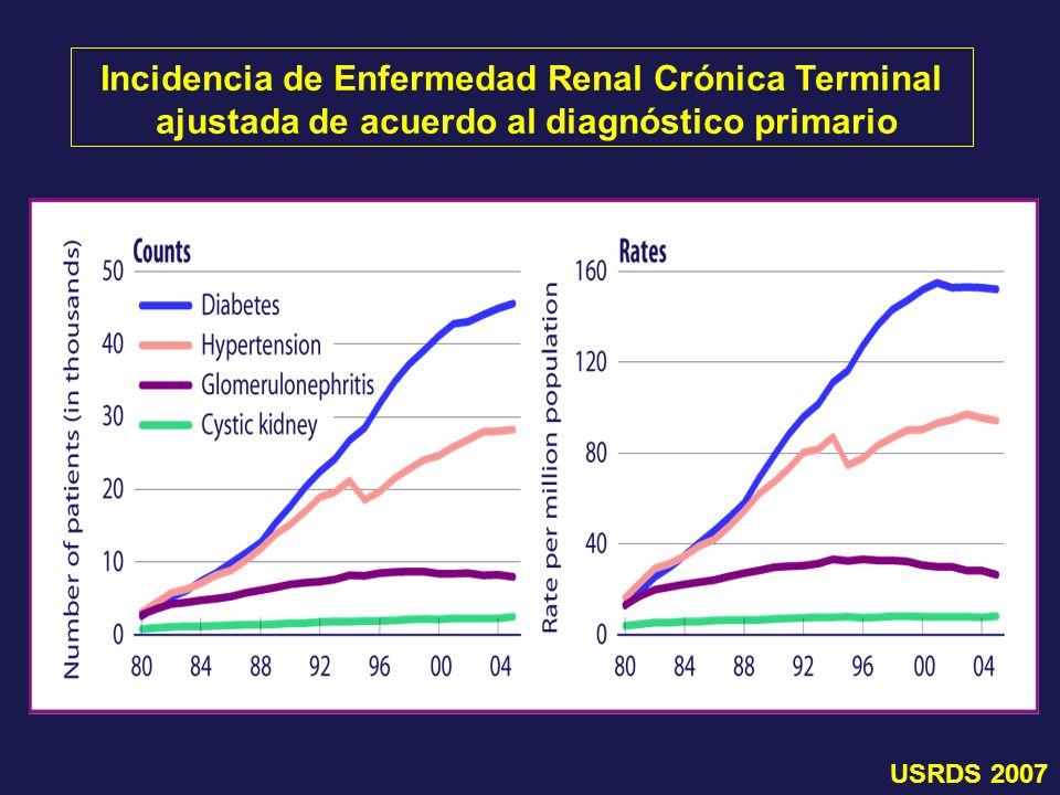Incidencia de Enfermedad Renal Crónica Terminal ajustada de acuerdo al diagnóstico primario USRDS 2007