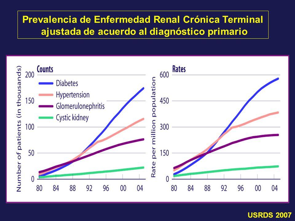 Como ejemplo, un estudio prospectivo realizado por Szeto incluyó 86 adultos con proteinuria (1 a 3.5 g/día) y función renal normal.