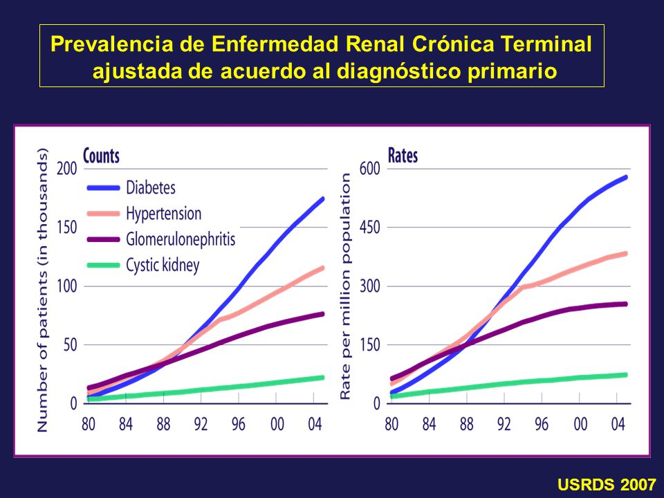 Hipertensión arterial Proteinuria > 1 g/dMicrohematuria .