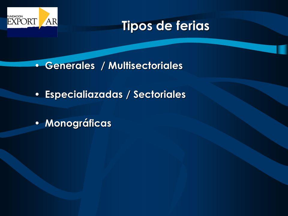 Tipos de ferias Generales / Multisectoriales Generales / Multisectoriales Especialiazadas / Sectoriales Especialiazadas / Sectoriales Monográficas Monográficas