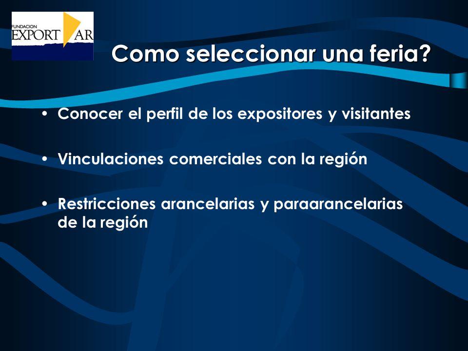 Como seleccionar una feria? Conocer el perfil de los expositores y visitantes Vinculaciones comerciales con la región Restricciones arancelarias y par