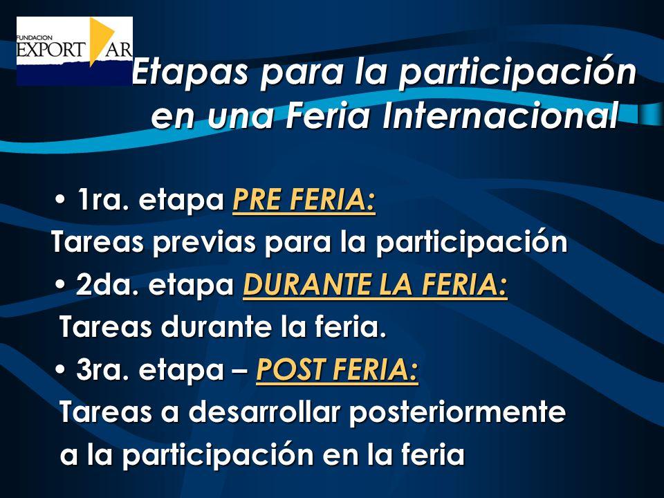 Etapas para la participación en una Feria Internacional 1ra. etapa PRE FERIA: 1ra. etapa PRE FERIA: Tareas previas para la participación 2da. etapa DU