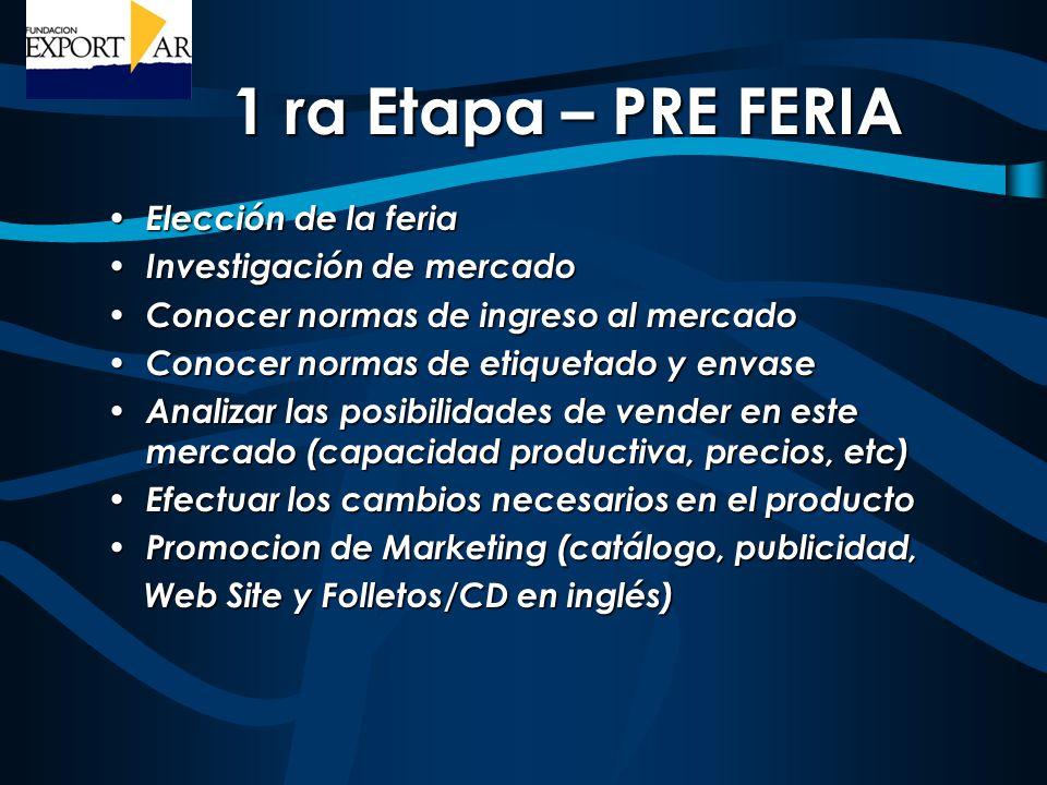 1 ra Etapa – PRE FERIA Elección de la feria Elección de la feria Investigación de mercado Investigación de mercado Conocer normas de ingreso al mercad