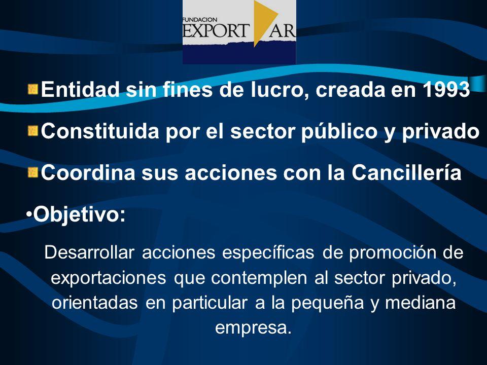 Entidad sin fines de lucro, creada en 1993 Constituida por el sector público y privado Coordina sus acciones con la Cancillería Objetivo: Desarrollar