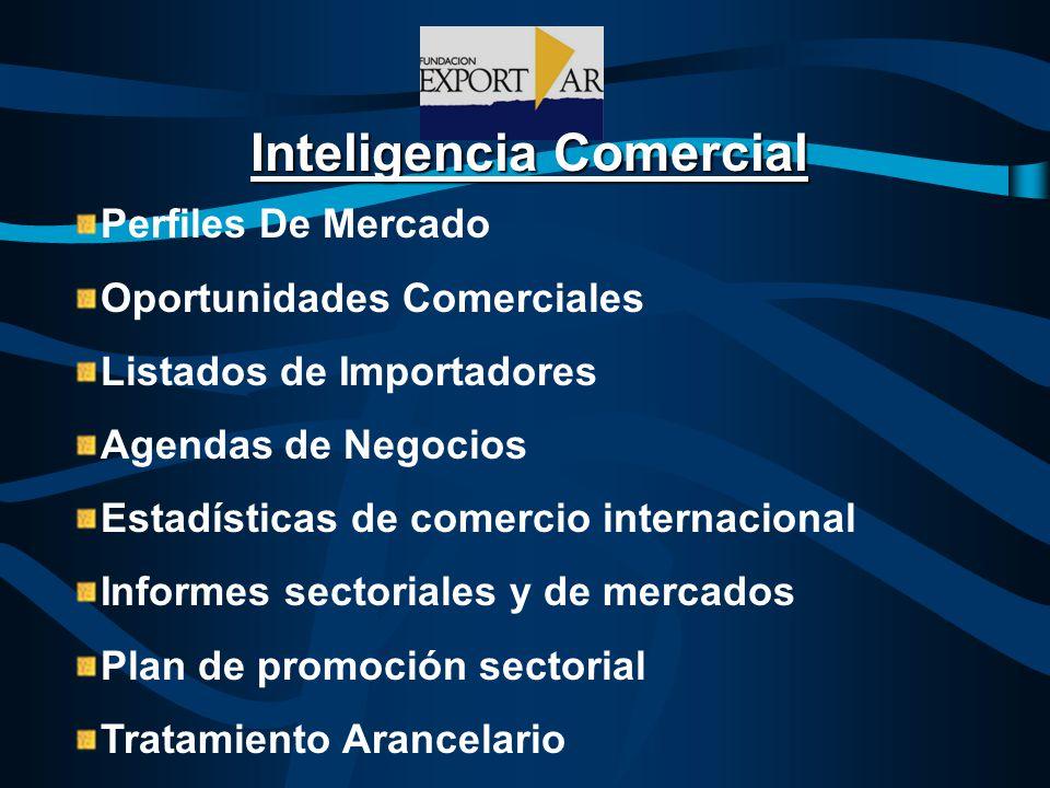 Inteligencia Comercial Perfiles De Mercado Oportunidades Comerciales Listados de Importadores Agendas de Negocios Estadísticas de comercio internacional Informes sectoriales y de mercados Plan de promoción sectorial Tratamiento Arancelario