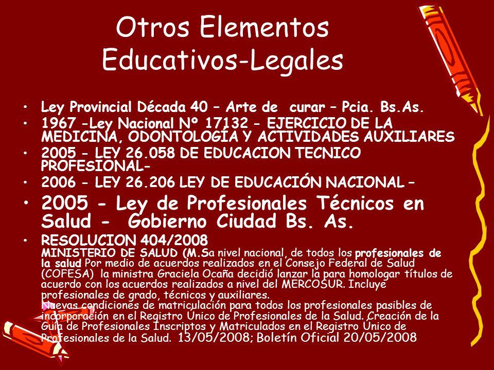 Otros Elementos Educativos-Legales Ley Provincial Década 40 – Arte de curar – Pcia.