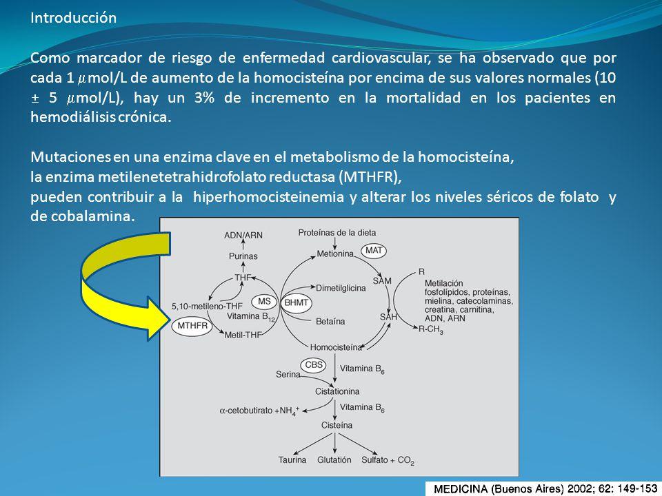 Introducción Como marcador de riesgo de enfermedad cardiovascular, se ha observado que por cada 1 mol/L de aumento de la homocisteína por encima de su