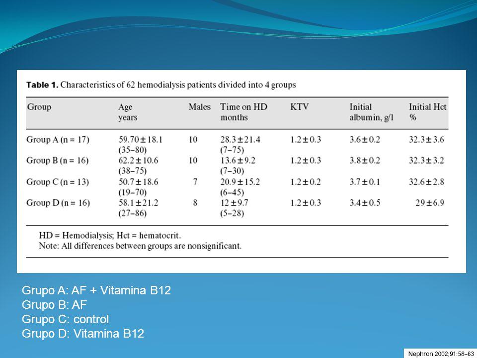 Grupo A: AF + Vitamina B12 Grupo B: AF Grupo C: control Grupo D: Vitamina B12