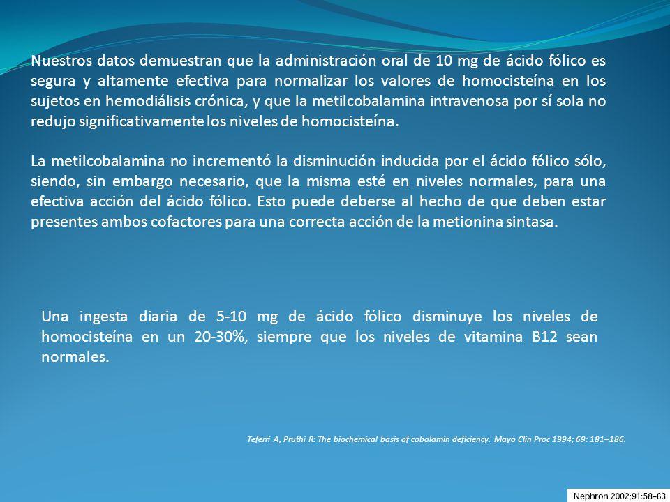 Nuestros datos demuestran que la administración oral de 10 mg de ácido fólico es segura y altamente efectiva para normalizar los valores de homocisteí