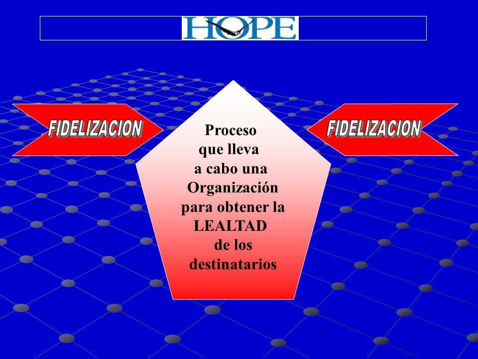 Proceso que lleva a cabo una Organización para obtener la LEALTAD de los destinatarios