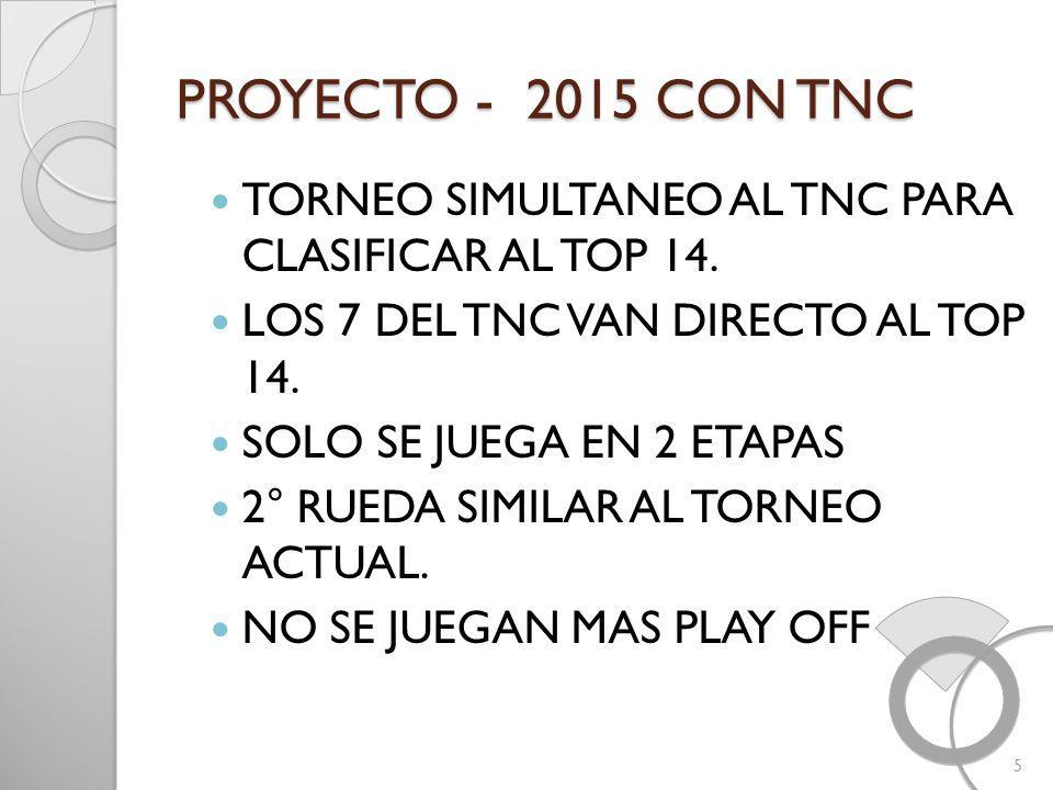 PROYECTO - 2015 CON TNC TORNEO SIMULTANEO AL TNC PARA CLASIFICAR AL TOP 14.