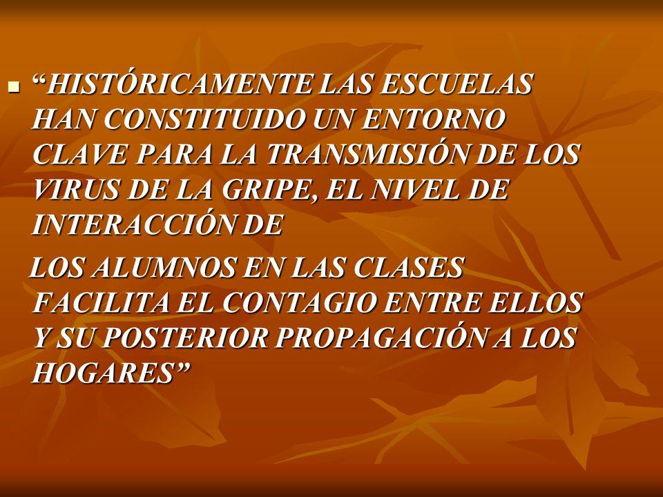 HISTÓRICAMENTE LAS ESCUELAS HAN CONSTITUIDO UN ENTORNO CLAVE PARA LA TRANSMISIÓN DE LOS VIRUS DE LA GRIPE, EL NIVEL DE INTERACCIÓN DEHISTÓRICAMENTE LAS ESCUELAS HAN CONSTITUIDO UN ENTORNO CLAVE PARA LA TRANSMISIÓN DE LOS VIRUS DE LA GRIPE, EL NIVEL DE INTERACCIÓN DE LOS ALUMNOS EN LAS CLASES FACILITA EL CONTAGIO ENTRE ELLOS Y SU POSTERIOR PROPAGACIÓN A LOS HOGARES LOS ALUMNOS EN LAS CLASES FACILITA EL CONTAGIO ENTRE ELLOS Y SU POSTERIOR PROPAGACIÓN A LOS HOGARES