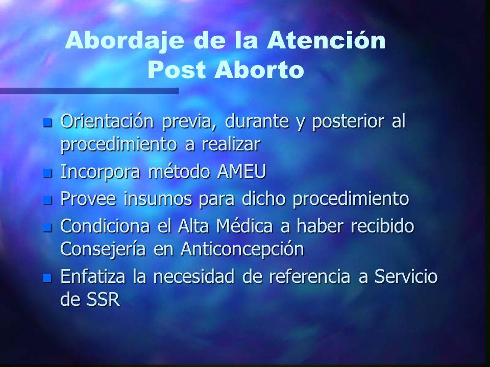 n Orientación previa, durante y posterior al procedimiento a realizar n Incorpora método AMEU n Provee insumos para dicho procedimiento n Condiciona e