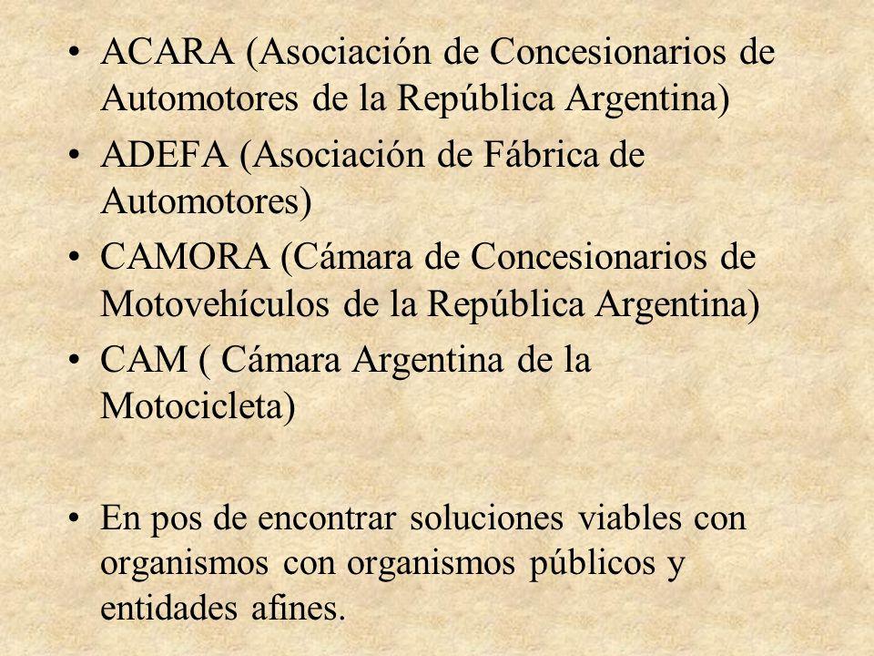 ACARA (Asociación de Concesionarios de Automotores de la República Argentina) ADEFA (Asociación de Fábrica de Automotores) CAMORA (Cámara de Concesionarios de Motovehículos de la República Argentina) CAM ( Cámara Argentina de la Motocicleta) En pos de encontrar soluciones viables con organismos con organismos públicos y entidades afines.