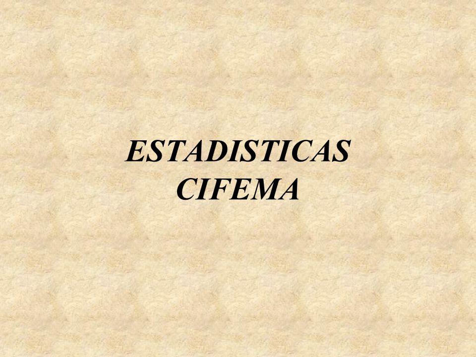 ESTADISTICAS CIFEMA