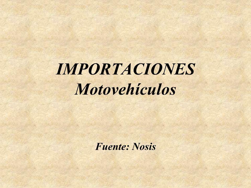 IMPORTACIONES Motovehículos Fuente: Nosis