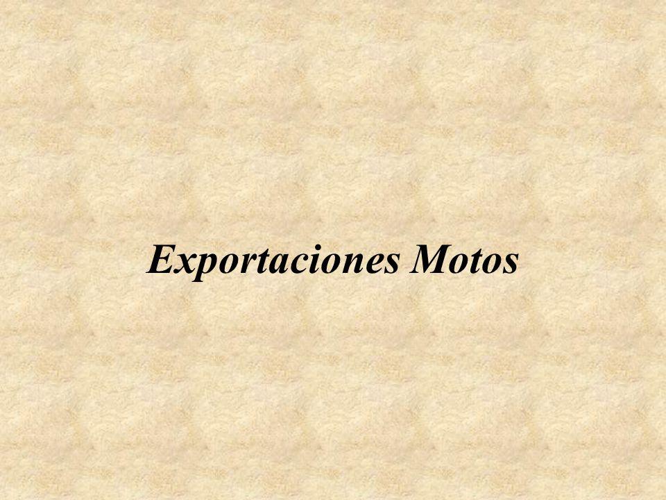 Exportaciones Motos