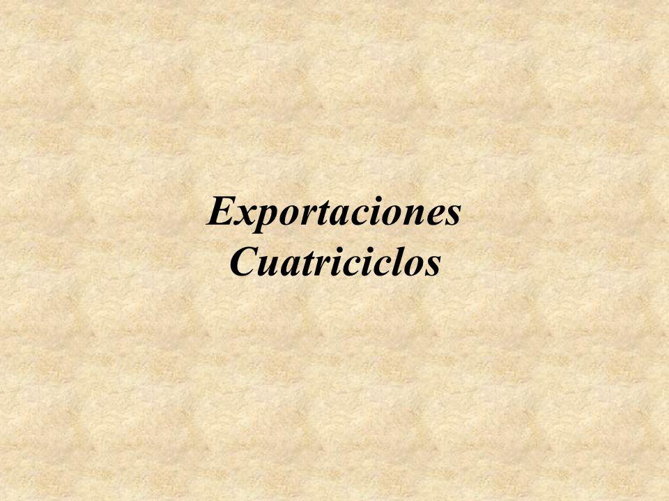 Exportaciones Cuatriciclos