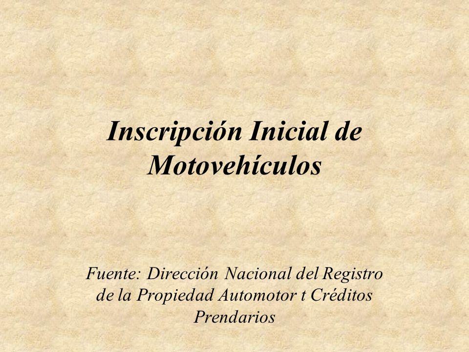 Inscripción Inicial de Motovehículos Fuente: Dirección Nacional del Registro de la Propiedad Automotor t Créditos Prendarios