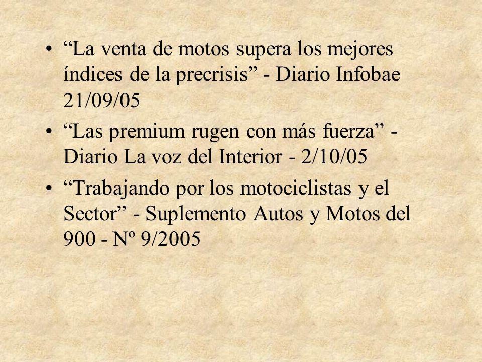 La venta de motos supera los mejores índices de la precrisis - Diario Infobae 21/09/05 Las premium rugen con más fuerza - Diario La voz del Interior - 2/10/05 Trabajando por los motociclistas y el Sector - Suplemento Autos y Motos del 900 - Nº 9/2005