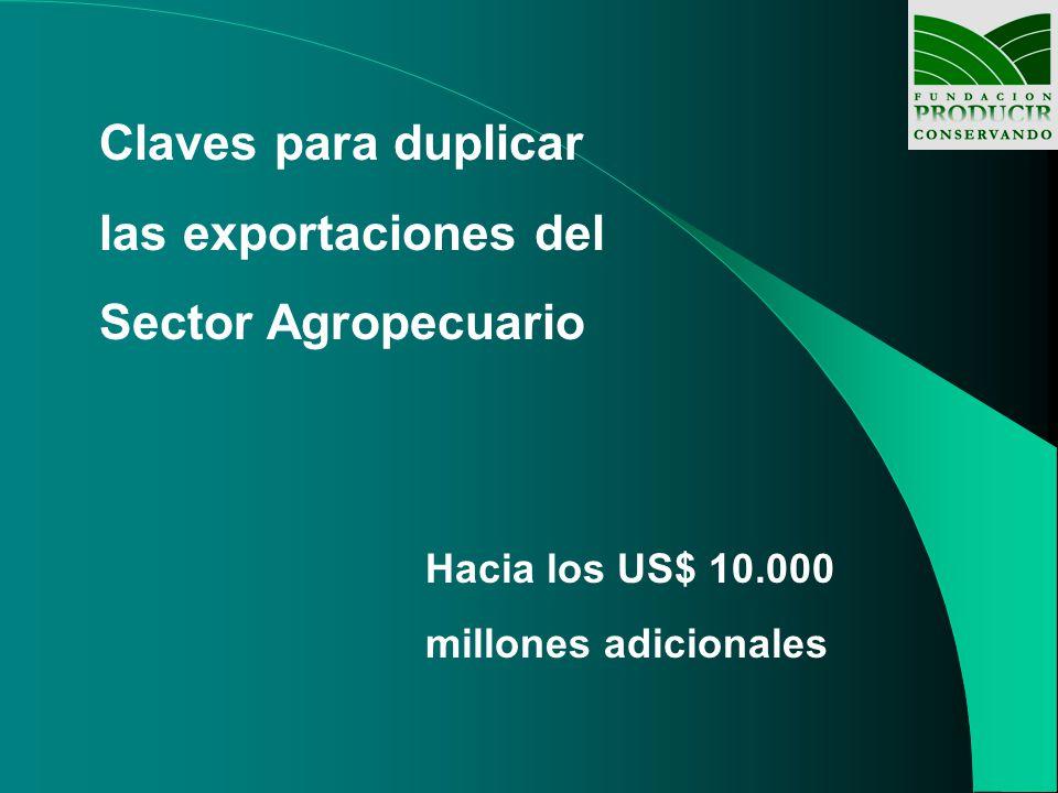 Claves para duplicar las exportaciones del Sector Agropecuario Hacia los US$ 10.000 millones adicionales