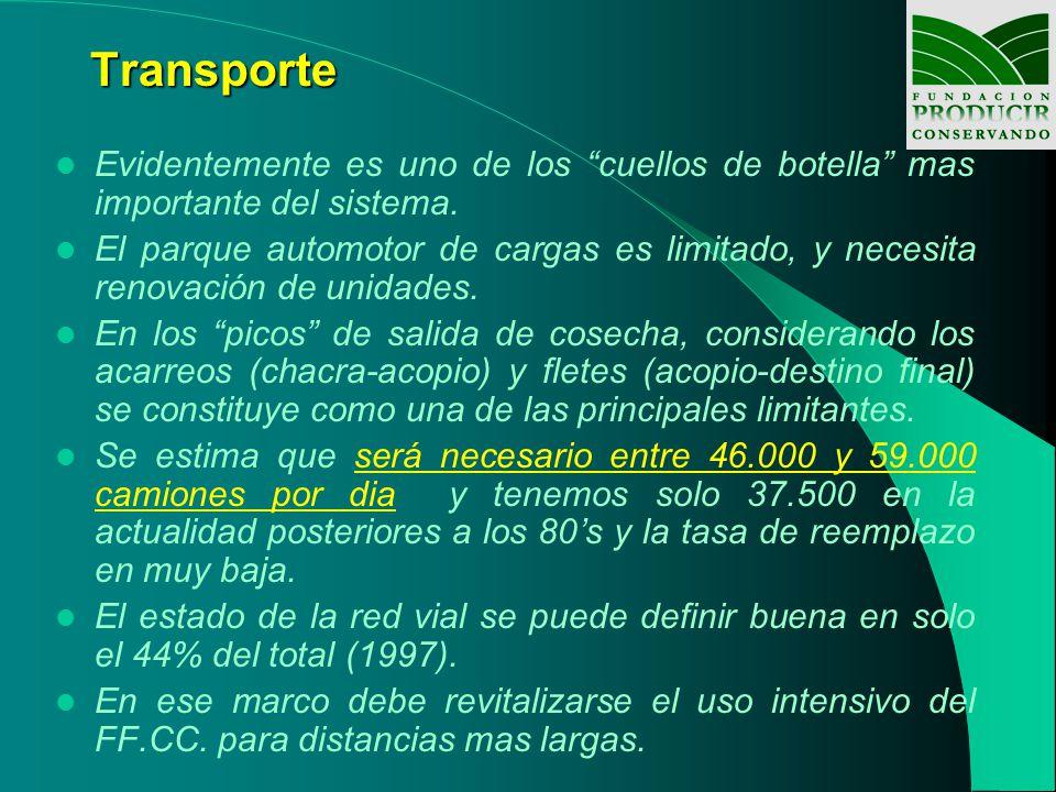 Transporte Evidentemente es uno de los cuellos de botella mas importante del sistema.